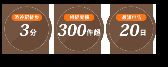 渋谷駅徒歩3分/相続実績100件超/最短申告20日